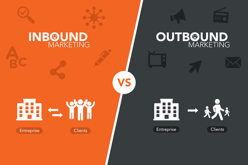 Inbound marketing touchstudio izdelava spletnih strani