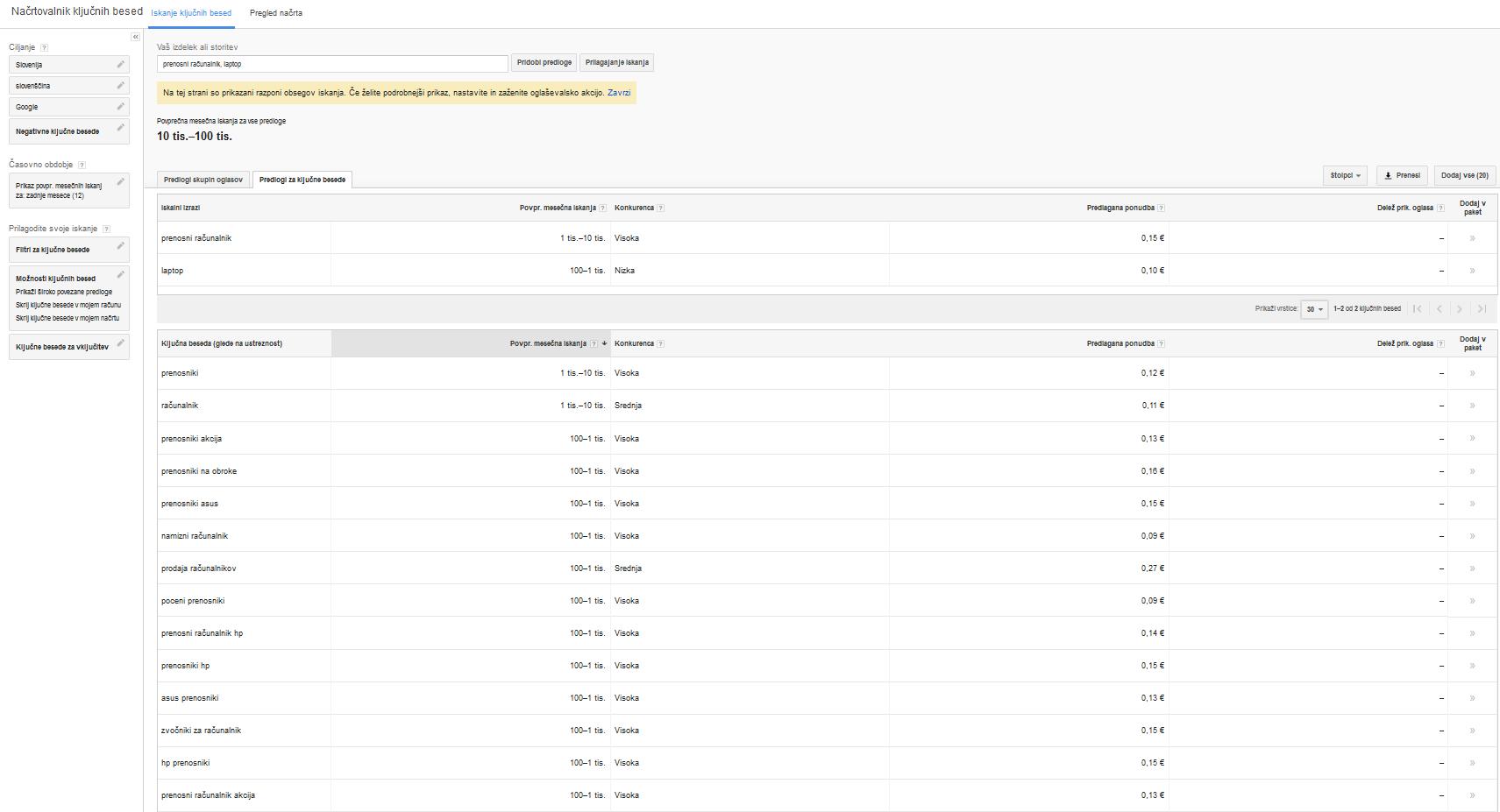 Optimizacija vaše spletne trgovine