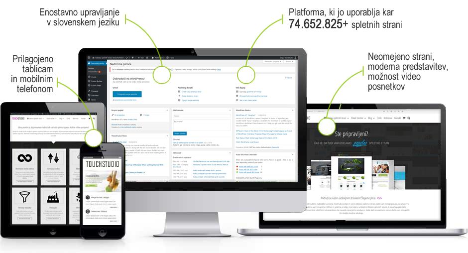 Izdelava spletnih strani z možnostjo samostojnega urejanja vsebine