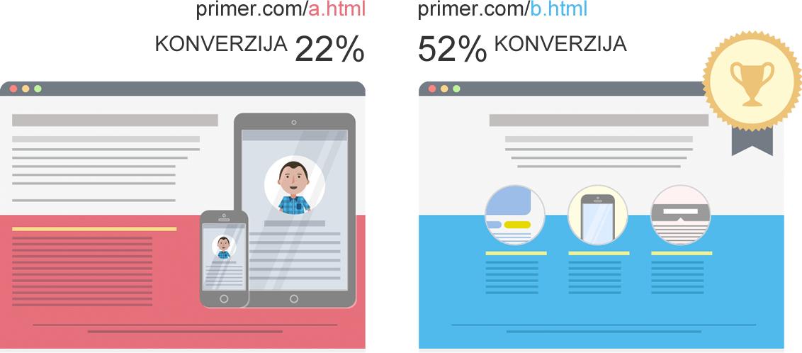 konverzija-spletne-strani-touchstudio-izdelava-spletnih-strani