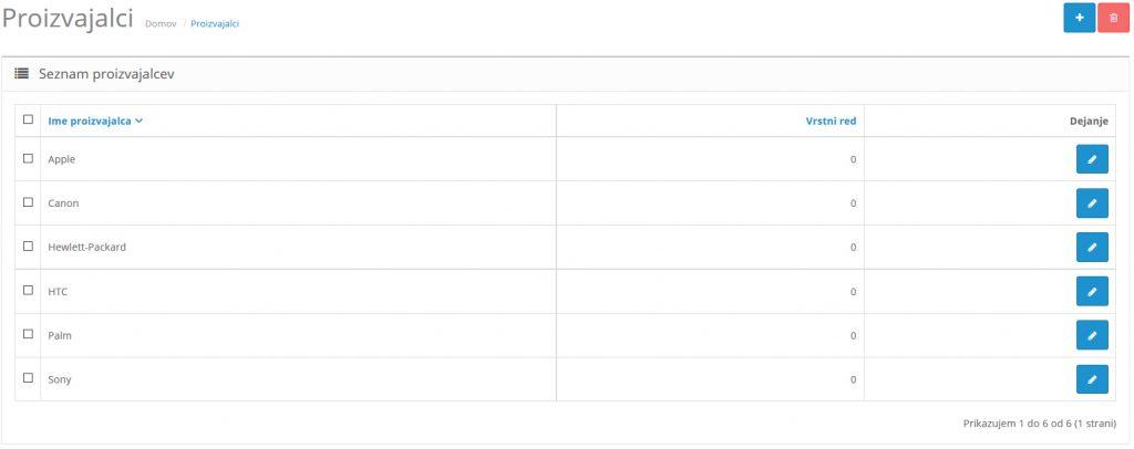 seznam proizvajalcev opencart