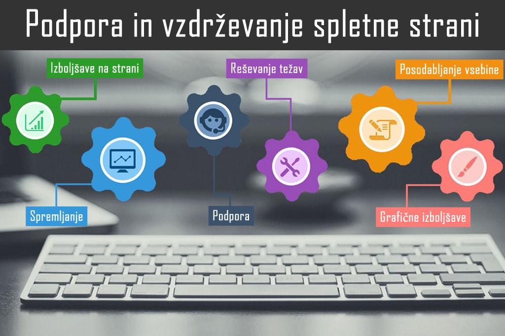podpora-in-vzdrzevanje-spletne-strani-touchstudio-izdelava-spletne-trgovine
