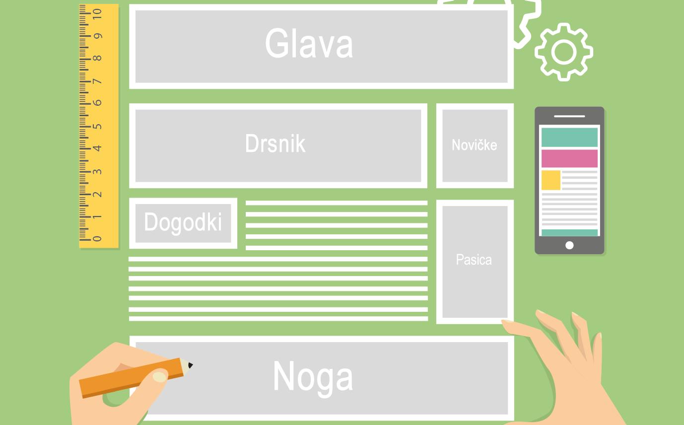 postavitev-spletne-strani-touchstudio-izdelava-spletne-strani