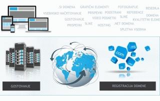 Kaj vse potrebujemo za spletno stran?
