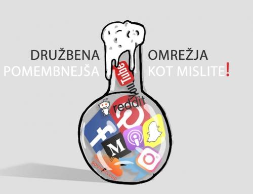 Družbena omrežja so učinkovit način promocije spletne strani ali trgovine